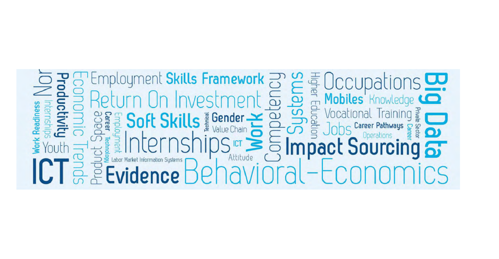 Workforce Connections word cloud image