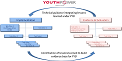 YouthPower%20Approach%20image%2048750perc.png