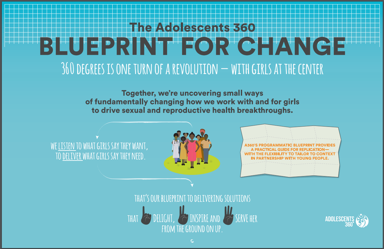 The Adolescents 360 Blueprint for Change