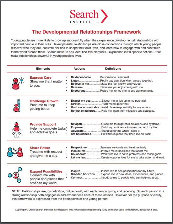 The Developmental Relationships Framework